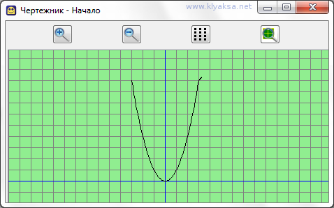 парабола