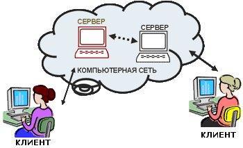 Схема: электронная почта, принцип эстафеты