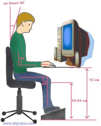 правильная рабочая поза при работе за компьютером